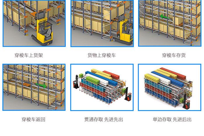 穿梭式货架存取货物